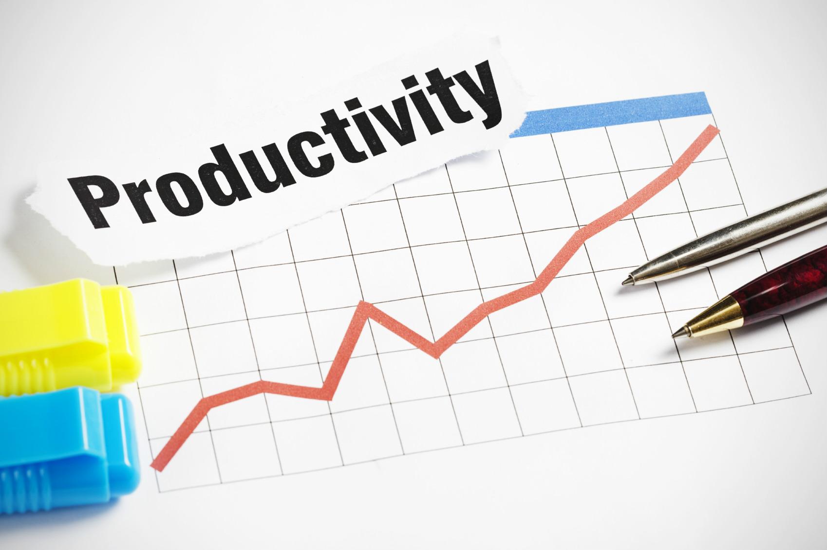 Produktif